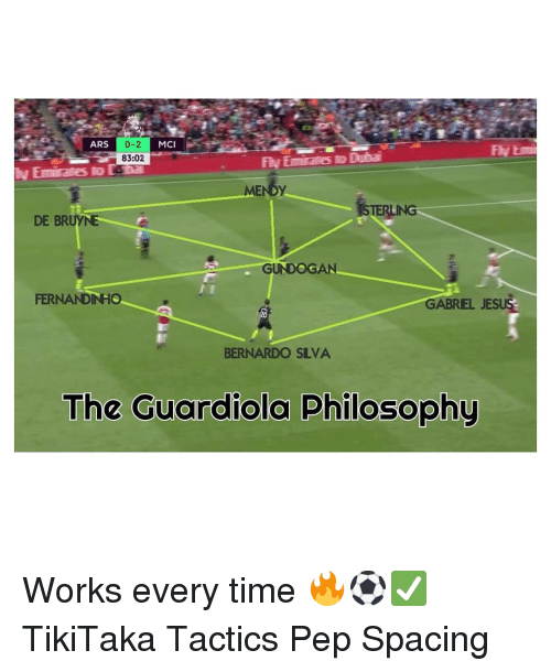 Memes, Philosophy, and Time: 0-2  83:02  ARS  MENDY  ING  DE BRUYNE  GUNDOGA  FERNANDINHO  GABREL JES  BERNARDO SLVA  The Guardiola Philosophy Works every time 🔥⚽️✅ TikiTaka Tactics Pep Spacing