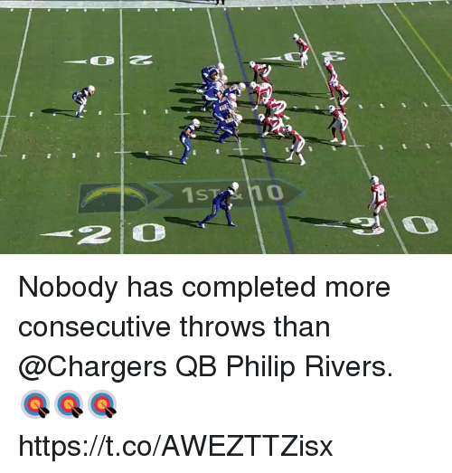 Memes, Chargers, and 🤖: 0  3 Nobody has completed more consecutive throws than @Chargers QB Philip Rivers. 🎯🎯🎯 https://t.co/AWEZTTZisx