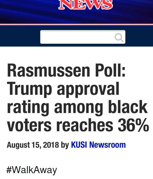 Image result for 2018 rasmussen polls