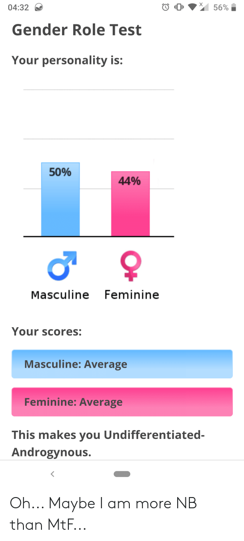0432 Gender Role Test Your Personality Is 50% 44% Masculine Feminine