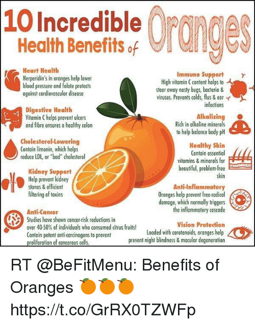 "Bad, Bloods, and Memes: 0inredisle Crange  Health Benefits of  Heart Health  Herperidin's in oranges help lower  blood pressure and folate protects  against cardiovascular disease  Immune Support  High vitamin C content helps to  steer away nasty bugs, bacteria &  viruses. Prevents colds,flus &ear  infections  Digestive Health  Vitamin Chelps prevent ulcers  and fibre ensures a healthy colon  Alkalizing  als  Rich in alkaline miner  to help balance body ph  Cholesterol-Lowerin  Contain limonin, which helps  reduce LDL, or bad"" cholesterol  Healthy Skin  Contain essential  vitamins & minerals for  beauiful, problem-free  skin  Kidney Support  Help prevent kidney  stones & efficient  filtering of toxins  Anti-Inflammatory  Oranges help prevent free-radical  domage, which nor  the inflammatory coscade  Anti-Caneer  Studies have shown cancer-risk reductions in  over 40-50% of individuals who consumed citrus fruits  Contain potent anti-carcinogens to prevent  proliferation of cancerous cells  Vision Protection  loaded with carotenoids, oranges help  prevent night blindness & macular degeneration RT @BeFitMenu: Benefits of Oranges 🍊🍊🍊 https://t.co/GrRX0TZWFp"