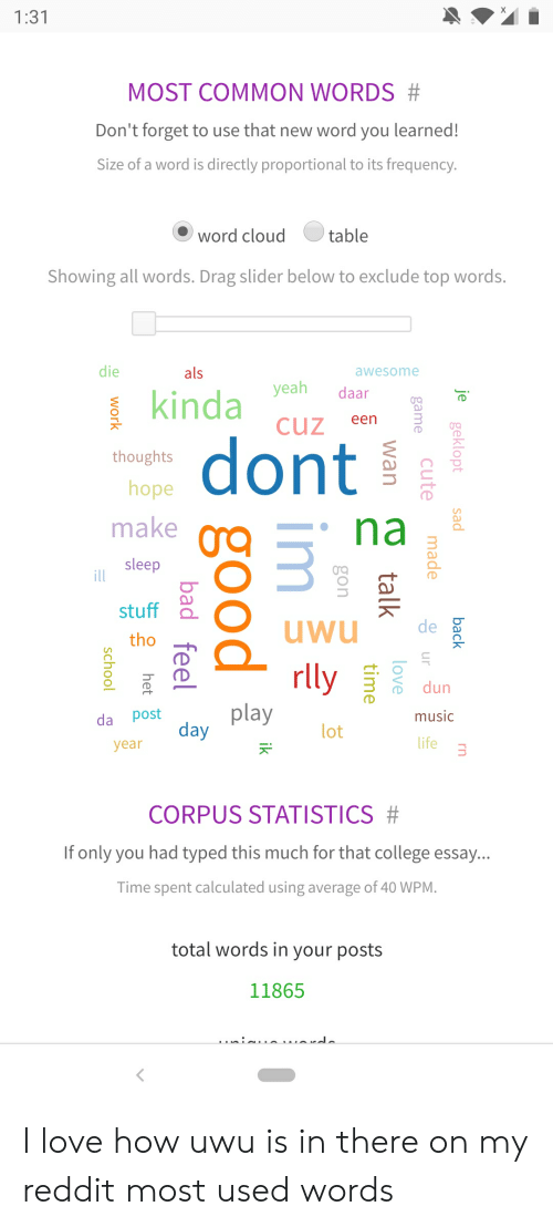 131 MOST COMMON WORDS # Don't Forget to Use That New Word