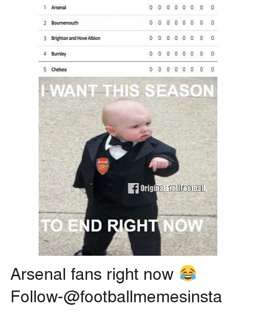 Arsenal, Chelsea, and Memes: 1 Arsenal  0 0 0 0 0 0 0  0  0 0 0 0 0 0 0 0  2 Bournemouth  3 Brighton and HoweAlbion  0 0 0 0 0 0 0 0  4 Burnley  0 0 0 0 0 0 0 0  0 0 0 0 0 0 0 0  5 Chelsea  -WANT THIS SEASON  riginal Tollfootball  TO END RIGHT NOW Arsenal fans right now 😂 Follow-@footballmemesinsta