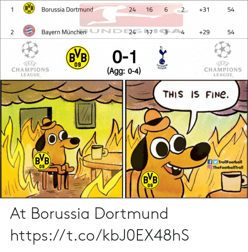 Memes, Champions League, and Bayern: 1  Borussia Dortmund  24 16 6 2 +31 54  Bayern München Ur-ID E24 ,47.9 A4  +29  54  09  SEA  CHAMPIONS  LEAGUE  (Agg: 0-4)  HOTSPUR  CHAMPIONS  LEAGUE  THIS IS FINe.  OC  f TrollFootball  O TheFootballTroll  09  BVB  09 At Borussia Dortmund https://t.co/kbJ0EX48hS