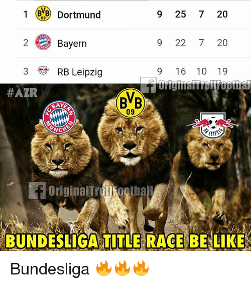1 Dortmund 2 Bayern 3 Rb Leipzig 9 25 7 20 09 9 22 7 20 9 16 10 19 Rigrm Azr Bvb 09 Originaltrollfootbal Bundesliga Title Race Be Like Bundesliga Be Like Meme On Me Me