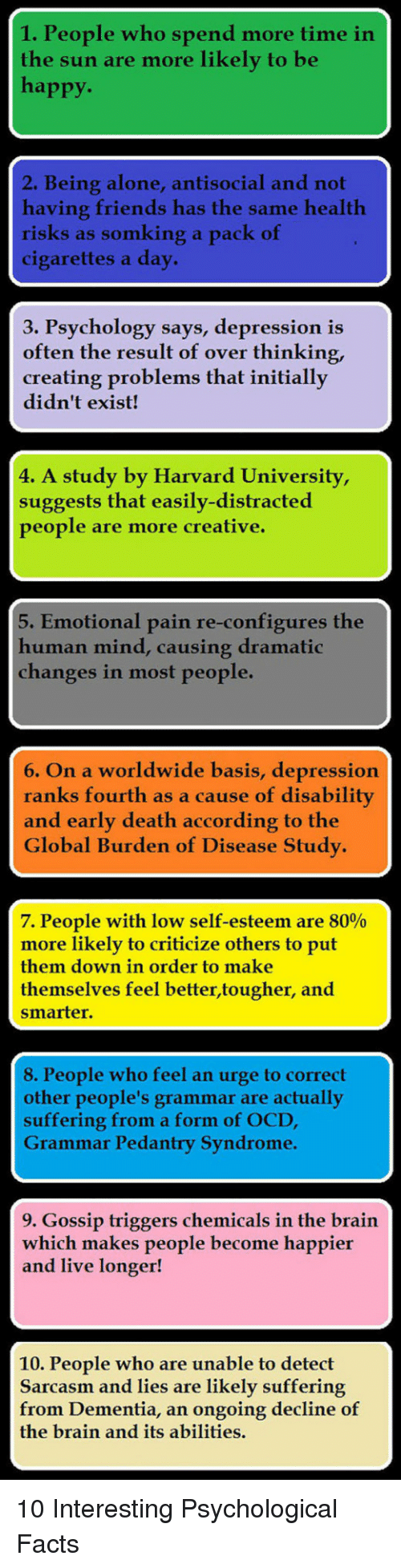 Being Alone, Facts, and Friends: 1. People who spend more time in  the sun are more likely to be  happy  Being alone, antisocial and not  having friends has the same health  risks as somking a pack of  cigarettes a day.  3. Psychology says, depression is  often the result of over thinking,  creating problems that initially  didn't exist!  4. A study by Harvard University  suggests that easily-distracted  people are more creative  5. Emotional pain re-configures the  human mind, causing dramatic  changes in most people  6. On a worldwide basis, depression  ranks fourth as a cause of disability  and early death according to the  Global Burden of Disease Study  People with low self-esteem are 80%  more likely to criticize others to put  them down in order to make  themselves feel better,tougher, and  smarter.  8. People who feel an urge to correct  other people's grammar are actually  suffering from a form of OCD  rammar Pedantry Syndrome  9. Gossip triggers chemicals in the brain  which makes people become happier  and live longer!  10. People who are unable to detect  Sarcasm and lies are likely suffering  from Dementia, an ongoing decline of  the brain and its abilities <p>10 Interesting Psychological Facts</p>