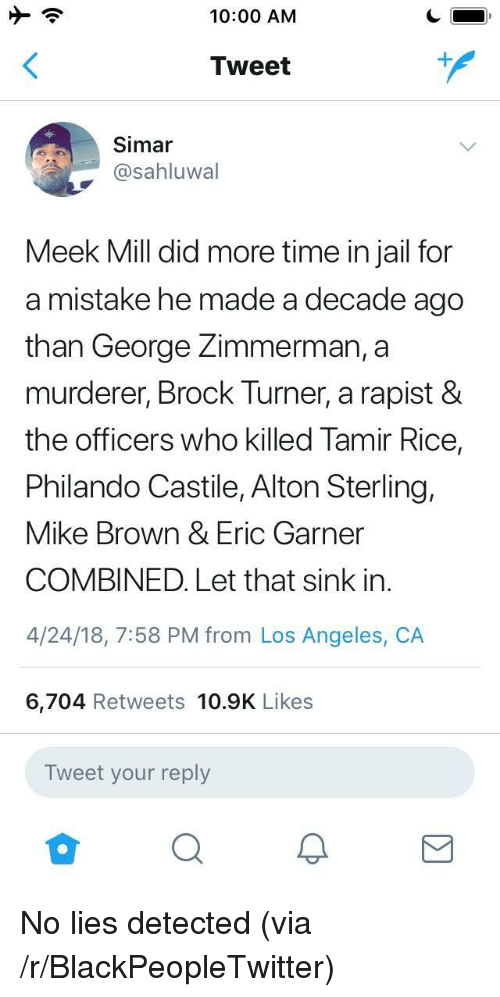 Blackpeopletwitter, Jail, and Meek Mill: 10:00 AM  Tweet  Simar  @sahluwal  Meek Mill did more time in jail for  a mistake he made a decade ago  than George Zimmerman, a  murderer, Brock Turner, a rapist 8  the officers who killed Tamir Rice,  Philando Castile, Alton Sterling,  Mike Brown & Eric Garner  COMBINED. Let that sink in.  4/24/18, 7:58 PM from Los Angeles, CA  6,704 Retweets 10.9K Likes  Tweet your reply <p>No lies detected (via /r/BlackPeopleTwitter)</p>