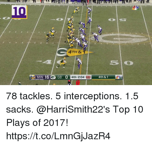 Memes, 🤖, and Top: 10  MIN 16CGB  3 0 4th 2:04 :  4th & 1  03 78 tackles. 5 interceptions. 1.5 sacks.   @HarriSmith22's Top 10 Plays of 2017! https://t.co/LmnGjJazR4