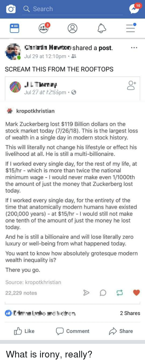 Bailey Jay, Facepalm, and Life: 10  Q Search  CTrT1 shared a post.  Jul 29 at 12:10pm.  SCREAM THIS FROM THE ROOFTOPS  Jul 27 at 255pm  kropotkhristian  Mark Zuckerberg lost $119 Billion dollars on the  stock market today (7/26/18). This is the largest loss  of wealth in a single day in modern stock history  This will literally not change his lifestyle or effect his  livelihood at all. He is still a multi-billionaire.  If I worked every single day, for the rest of my life, at  $15/hr which is more than twice the national  minimum wage I would never make even 1/1000th  the amount of just the money that Zuckerberg lost  today.  If I worked every single day, for the entirety of the  time that anatomically modern humans have existed  (200,000 years) at $15/hr I would still not make  one tenth of the amount of just the money he lost  today.  And he is still a billionaire and will lose literally zero  luxury or well-being from what happened today.  You want to know how absolutely grotesque modern  wealth inequality is?  There you go.  Source: kropotkhristian  22,229 notes  2 Shares  Like  Comment  Share