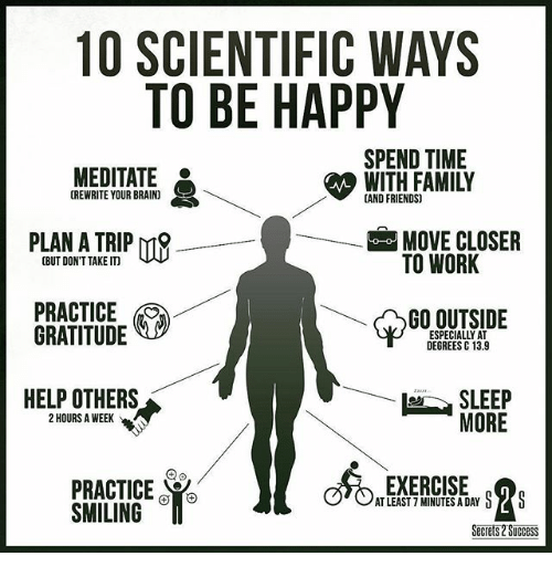 how to be happy Are you often less than fully happy with your life or with yourself do you wonder what it would take to become happier learn how to be happy with yourself by mastering the secret of happiness.