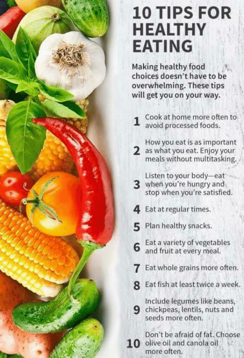 Food, Hungry, and Fish: 10 TIPS FOR  HEALTHY  EATING  Making healthy food  choices doesn't have to be  overwhelming. These tips  will get you on your way.  Cook at home more often to  avoid processed foods.  How you eat is as important  as what you eat. Enjoy your  meals without multitasking,  2  Listen to your body-eat  3 when you're hungry and  4 Eat at regular times.  5 Plan healthy snacks.  6 Eat a variety of vegetables  7 Eat whole grains more often.  8 Eat fish at least twice a week.  9 chickpeas, lentils, nuts and  stop when you're satisfied.  and fruit at every meal.  Include legumes like beans,  seeds more often.  Don't be afraid of fat. Choose  10  olive oil and canola oil  more often.