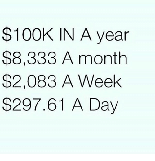 $100K IN a Year $8333 a Month $2083 a Week $29761 a Day | Meme on ...