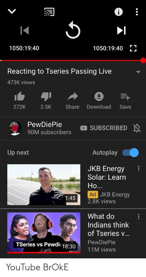 2229a5e5214 10501940 10501940 Reacting to Lseries Passing LIve 473K Views 272K ...