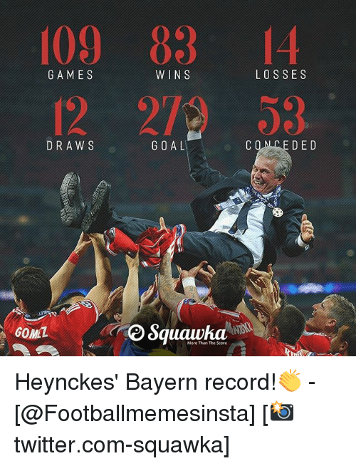 Home Market Barrel Room Trophy Room ◀ Share Related ▶ memes Games Goal Record Bayern 🤖 com score the score wins more ded next collect meme → Embed it next → 109 83 14 2 21 53 GAMES WINS LO SSES DRAWS GOAL COMDE DED GOML More Than The Score Heynckes' Bayern record!👏 - @Footballmemesinsta 📸twittercom-squawka Meme memes Games Goal Record Bayern 🤖 com score the score wins more ded The Goml Draws 14 2 memes memes Games Games Goal Goal Record Record Bayern Bayern 🤖 🤖 com com score score the score the score wins wins more more ded ded The The Goml Goml Draws Draws 14 2 14 2 found @ 12986 likes ON 2017-10-06 21:51:37 BY me.me source: instagram view more on me.me