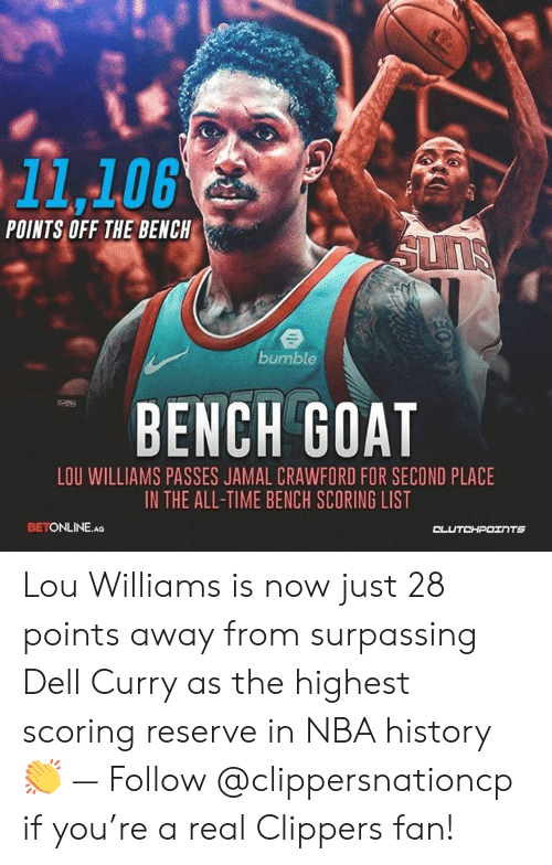 11106 POINTS OFF THE BENCH Bumble BENCH GOAT LOU WILLIAMS PASSES