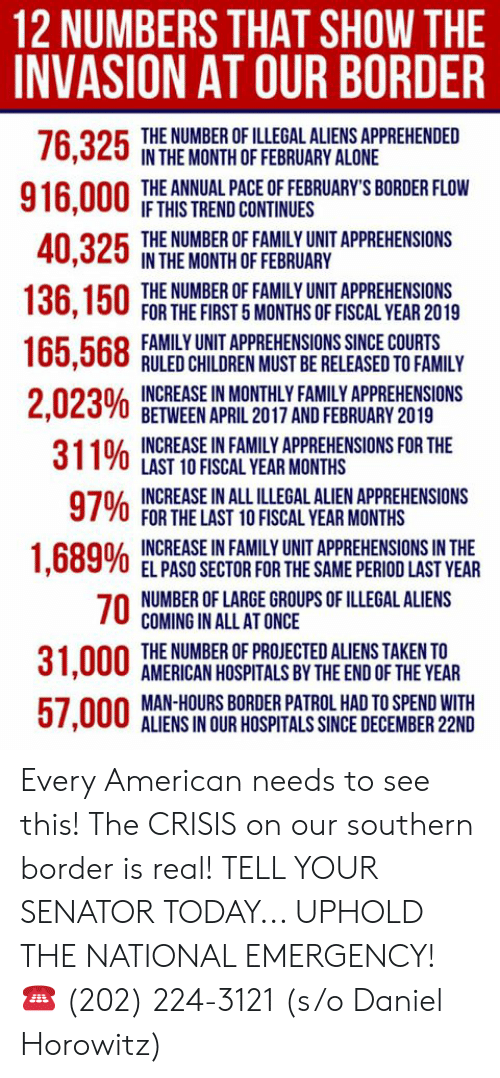 Being Alone, Children, and Family: 12 NUMBERS THAT SHOW THE  INVASION AT OUR BORDER  THE NUMBER OF ILLEGAL ALIENS APPREHENDED  IN THE MONTH OF FEBRUARY ALONE  THE ANNUAL PACE OF FEBRUARY'S BORDER FLOW  IF THIS TREND CONTINUES  THE NUMBER OF FAMILY UNIT APPREHENSIONS  IN THE MONTH OF FEBRUARY  THE NUMBER OF FAMILY UNIT APPREHENSIONS  FOR THE FIRST 5 MONTHS OF FISCAL YEAR 2019  FAMILY UNIT APPREHENSIONS SINCE COURTS  RULED CHILDREN MUST BE RELEASED TO FAMILY  INCREASE IN MONTHLYFAMILYAPPREHENSIONS  BETWEEN APRIL 2017 AND FEBRUARY 2019  2,023%  311% INCREASE IN FAMILY APPREHENSIONS FOR THE  0 INCREASE IN ALLILLEGAL ALIEN APPREHENSIONS  LAST 10 FISCAL YEAR MONTHS  FOR THE LAST 10 FISCAL YEAR MONTHS  INCREASE IN FAMILY UNIT APPREHENSIONS IN THE  1,689%  06  EL PASO SECTOR FOR THE SAME PERIOD LAST YEAR  31,000 자!  57,000  NUMBER OF LARGE GROUPS OF ILLEGAL ALIENS  COMING IN ALLAT ONCE  THE NUMBER OF PROJECTED ALIENS TAKEN TO  AMERICAN HOSPITALS BY THE END OF THE YEAR  MAN-HOURS BORDER PATROL HAD TO SPEND WITH  ALIENS IN OUR HOSPITALS SINCE DECEMBER 22ND Every American needs to see this!  The CRISIS on our southern border is real!  TELL YOUR SENATOR TODAY... UPHOLD THE NATIONAL EMERGENCY! ☎️ (202) 224-3121  (s/o Daniel Horowitz)
