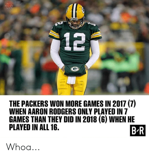 Aaron Rodgers, Nfl, and Games: 12  THE PACKERS WON MORE GAMES IN 2017 (7)  WHEN AARON RODGERS ONLY PLAYED IN 7  GAMES THAN THEY DID IN 2018 (6) WHEN HE  PLAYED IN ALL 16.  B'R Whoa...