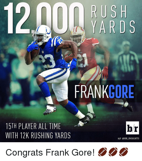 Sports, Rush, and Time: 12000  GORE  FRANK  15TH PLAYER ALL TIME  br  WITH 12K RUSHING YARDS  HT @BR INSIGHTS Congrats Frank Gore! 🏈🏈🏈