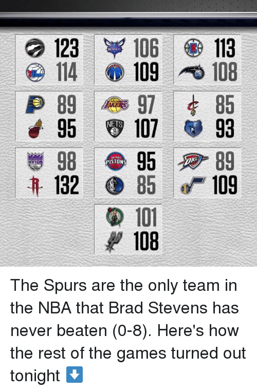 Memes, Nba, and The Game: 123  106 113  114 109 108  89 97 85  95 8 107  93  132  85 109  101  108 The Spurs are the only team in the NBA that Brad Stevens has never beaten (0-8).  Here's how the rest of the games turned out tonight ⬇️