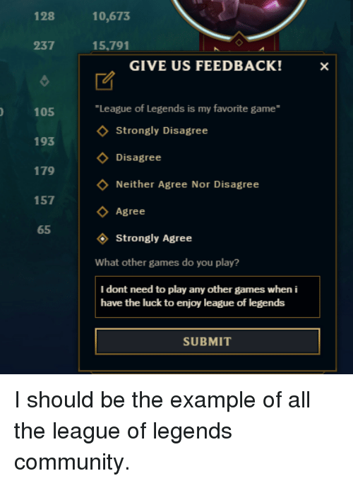 "Community, League of Legends, and Game: 128  10,673  237  15.791  GIVE US FEEDBACK!  ""League of Legends is my favorite game  105  193  179  157  65  Strongly Disagree  Disagree  Neither Agree Nor Disagree  Agree  Strongly Agree  What other games do you play?  I dont need to play any other games when i  have the luck to enjoy league of legends  SUBMIT"