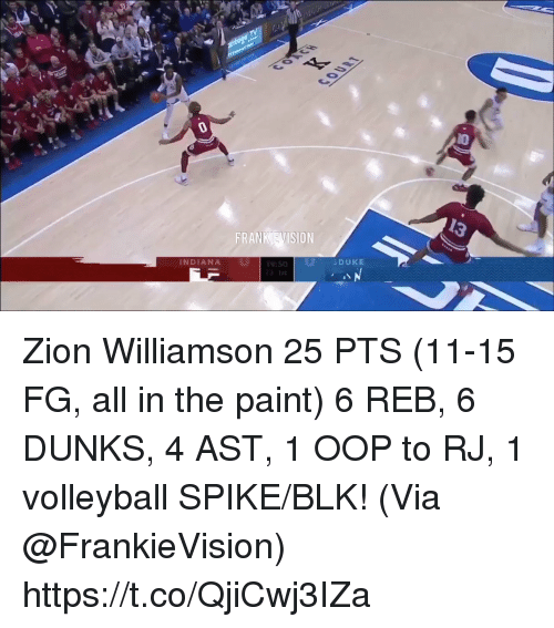 Memes, Duke, and Indiana: 13  FRANK EVISION  DUKE  INDIANA Zion Williamson 25 PTS (11-15 FG, all in the paint) 6 REB, 6 DUNKS, 4 AST, 1 OOP to RJ, 1 volleyball SPIKE/BLK!   (Via @FrankieVision)  https://t.co/QjiCwj3IZa