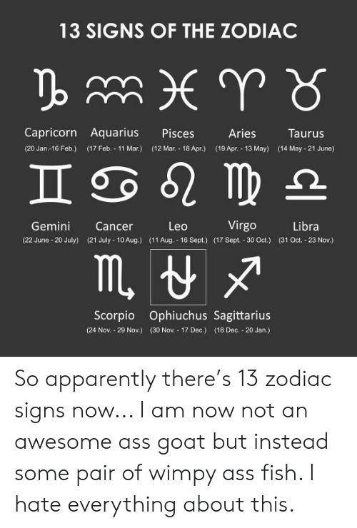 march 12 horoscope sign aries or aries