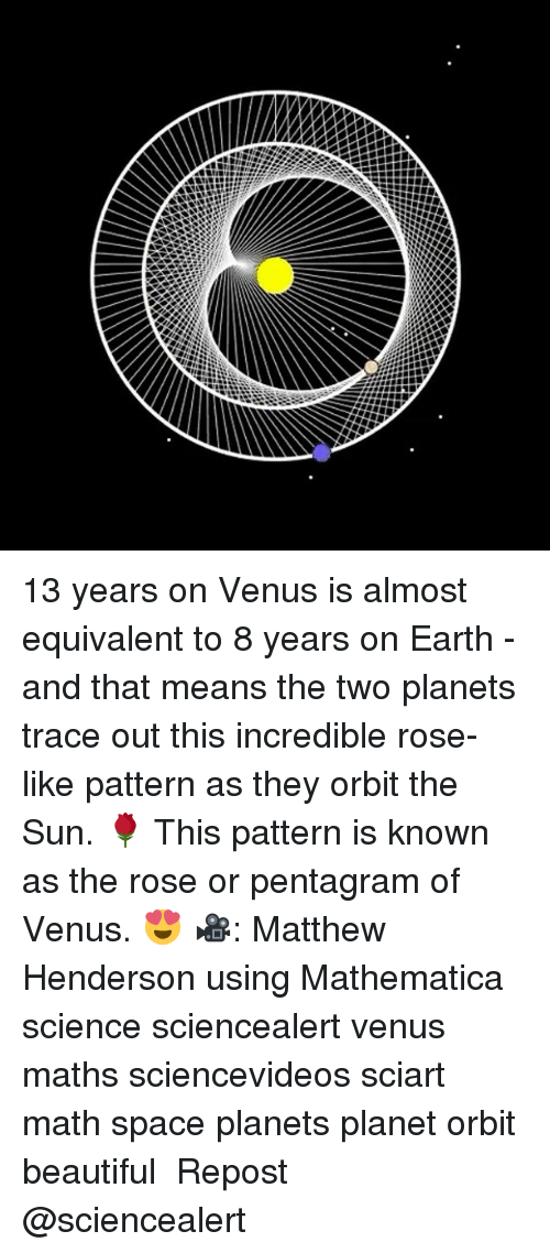 Beautiful, Memes, and Earth: 13 years on Venus is almost equivalent to 8 years on Earth - and that means the two planets trace out this incredible rose-like pattern as they orbit the Sun. 🌹 This pattern is known as the rose or pentagram of Venus. 😍 🎥: Matthew Henderson using Mathematica science sciencealert venus maths sciencevideos sciart math space planets planet orbit beautiful ・・・ Repost @sciencealert