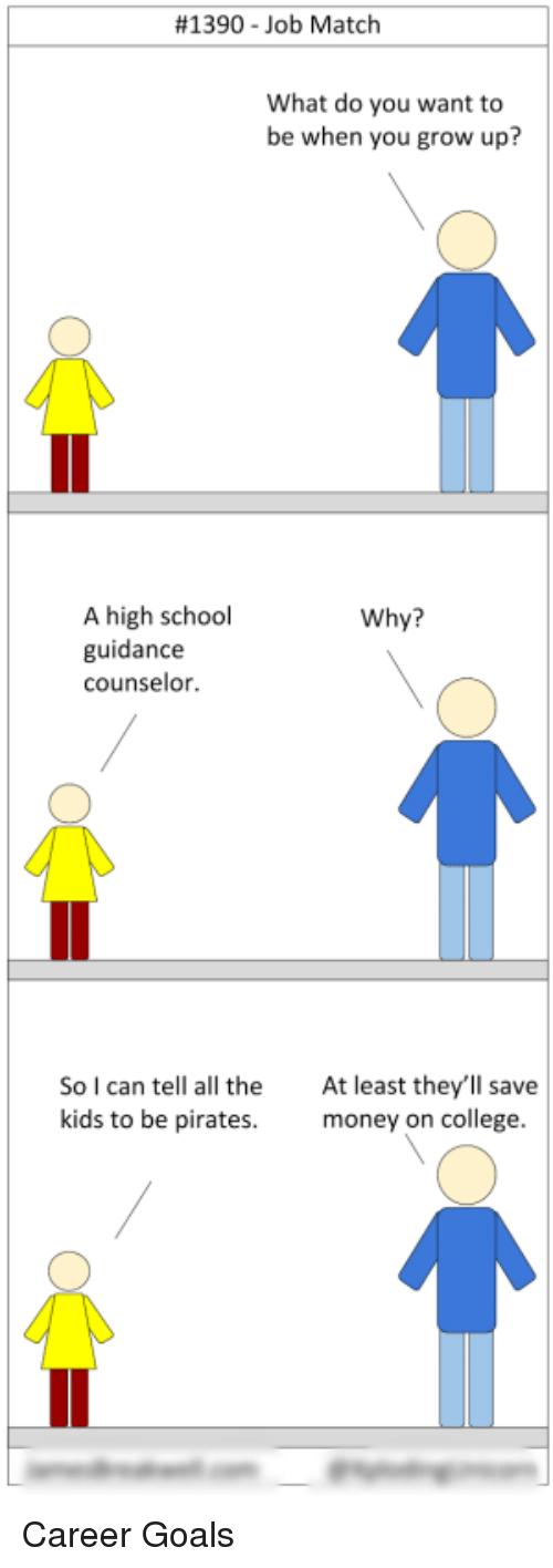1390-Job Match What Do You Want to Be When You Grow Up? A