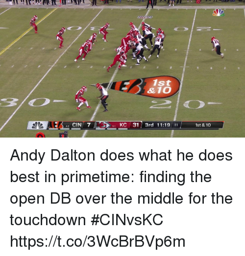 Sports, Best, and The Middle: 14  2  1st  42 CIN 7  51 KC 31 3rd 11:19 11  1st & 10 Andy Dalton does what he does best in primetime: finding the open DB over the middle for the touchdown #CINvsKC https://t.co/3WcBrBVp6m