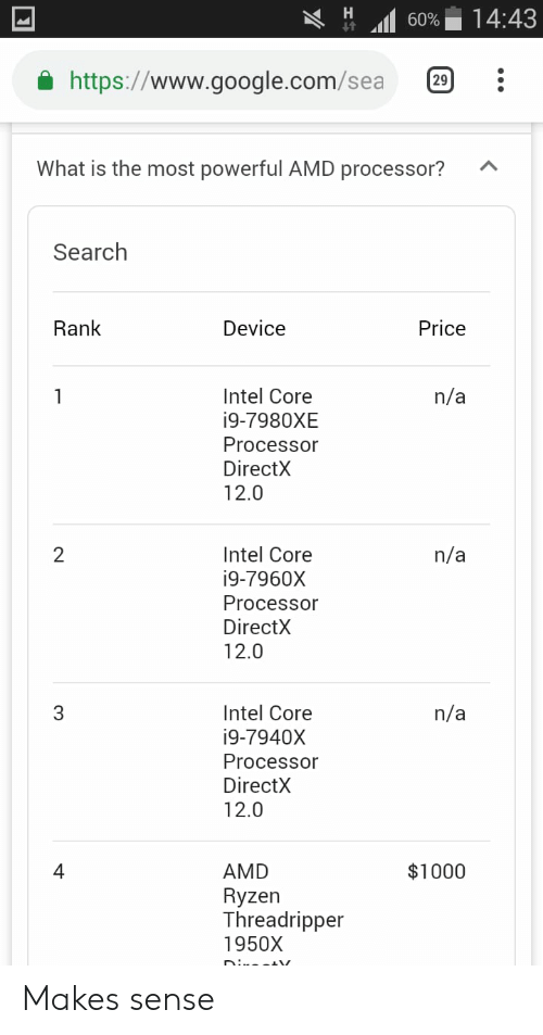 1443 60% Httpswwwgooglecomsea 29 What Is the Most Powerful
