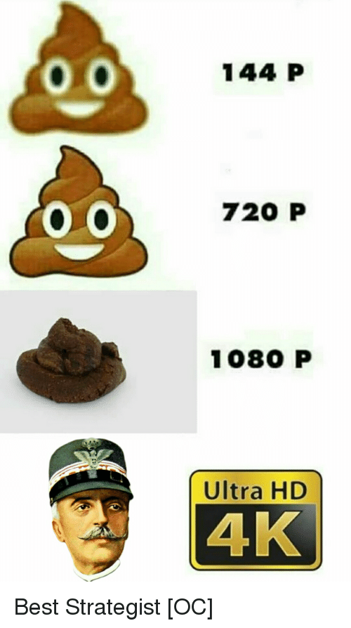 144 p 720 p 1080 p ultra hd 4k best 29462188 25 best over 9000 meme memes power levels memes