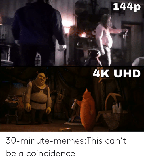 Memes, Target, and Tumblr: 144p  4K UHD 30-minute-memes:This can't be a coincidence