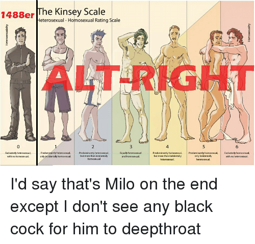 from Julio kinsey gay test