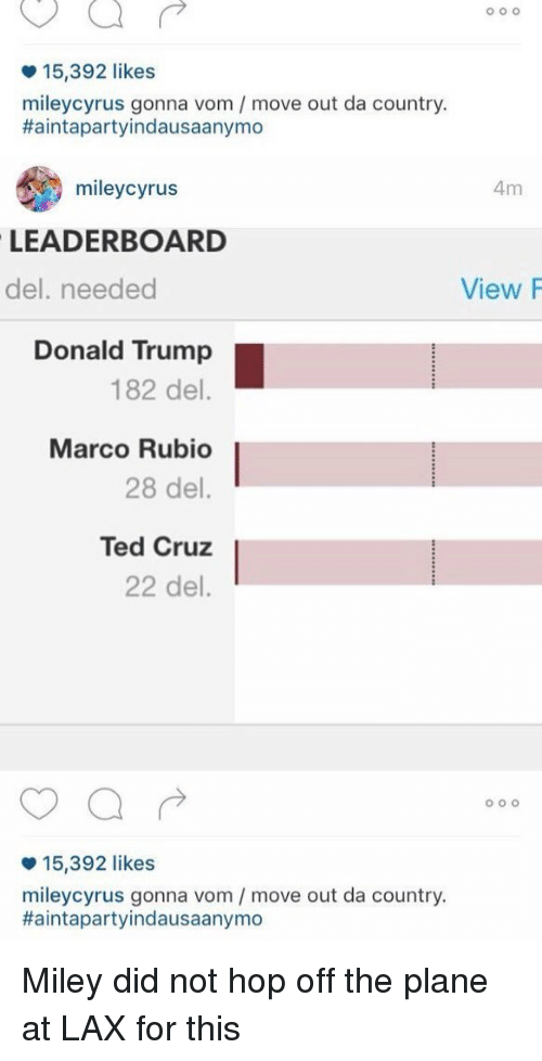 Donald Trump, Miley Cyrus, and Ted: 15,392 likes  miley Cyrus gonna vom move out da country.  #aintapartyindausaanymo  O O O   miley Cyrus  4m  LEADERBOARD  View F  del. needed  Donald Trump  182 del  Marco Rubio  28 del.  Ted Cruz  22 del.  a  OOo  15,392 likes  miley Cyrus gonna vom move out da country.  ttaintapartyindausaanymo Miley did not hop off the plane at LAX for this