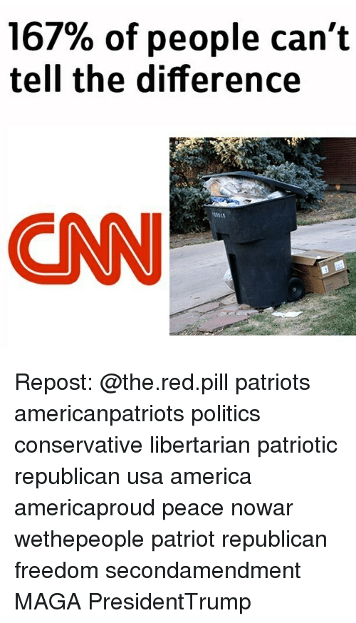 America, Memes, and Patriotic: 167% of people can't  tell the difference  CONN Repost: @the.red.pill patriots americanpatriots politics conservative libertarian patriotic republican usa america americaproud peace nowar wethepeople patriot republican freedom secondamendment MAGA PresidentTrump