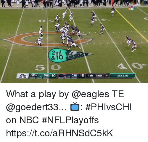 Philadelphia Eagles, Memes, and 🤖: 17  2nd  &10  SO  07 PHI 10  24 CHI 15 4th 4:00 :44  2nd & 10 What a play by @eagles TE @goedert33...  📺: #PHIvsCHI on NBC #NFLPlayoffs https://t.co/aRHNSdC5kK