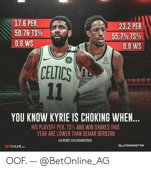 DeMar DeRozan, Reddit, and Celtics: 17.6 PER  50.79 T5%  0.6 WS  23.2 PER  55.7% TS%  0.8 WS  Frost  CELTICS  YOU KNOW KYRIE IS CHOKING WHEN  HIS PLAYOFF PER, TS% AND WIN SHARES THIS  YEAR ARE LOWER THAN DEMAR DEROZAN  VIA REDDIT UIBLOOMINGZONDA  CL  UTCHPOェ TS  BETONLINE A OOF. — @BetOnline_AG