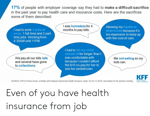 Comfortable, Family, and Homeless: 17% of people with employer coverage say they had to make a difficult sacrifice  in the past year to pay health care and insurance costs. Here are the sacrifices  some of them described:  I was homeless for 4  months to pay bills.  Allowing my health to  deteriorate because it's  too expensive to keep up  with the cost of care.  I had to work 3 jobs at  once. 1 full time and 2 part  time jobs. Working from  4:30AM until 11PM.  I had to let my child  remain ill for longer than I  was comfortable with  because I couldn't afford  the $10 co-pay for her to  see her pediatrician.  We pay all our bills late  and several have gone  Me not eating so my  kids can  to collections.  KFF  SOURCE: KFF/LA Times Survey of Adults with Employer-Sponsored Health Insurance (Sept. 25-Oct. 9, 2018). See topline for full question wording  HENRY J KAISER  FAMILY FOUNDATION Even of you have health insurance from job