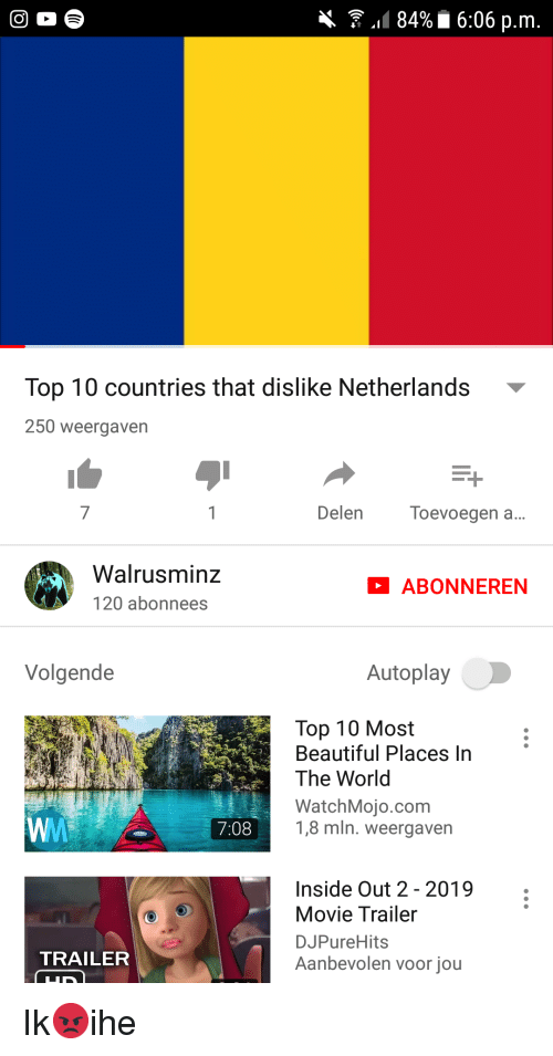 184% 606 Pm Top 10 Countries That Dislike Netherlands 250
