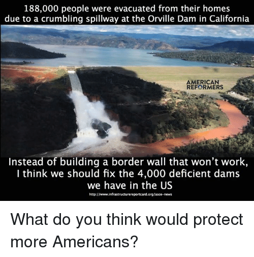 Memes, 🤖, and Dam: 188,000 people were evacuated from their homes  due to a crumbling spillway at the Orville Dam in California  AMERICAN  REFORMERS  Instead of building a border wall that won't work,  I think we should fix the 4,000 deficient dams  we have in the US  http://www.infrastructurereportcard.org/asce-news What do you think would protect more Americans?