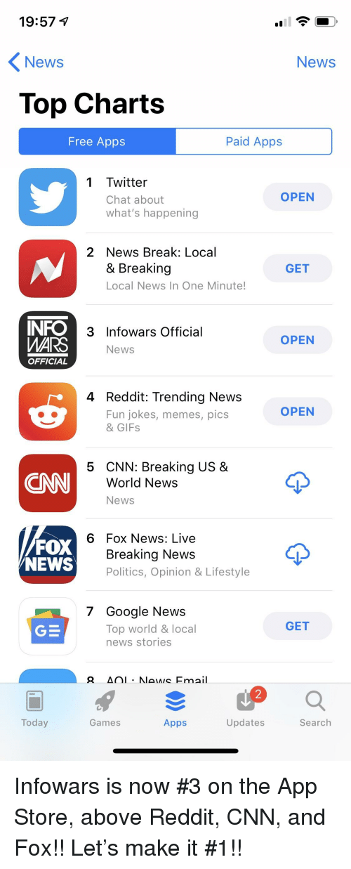 cnn.com, Google, and Memes: 19:571V  News  News  Top Charts  Free Apps  Paid Apps  1 Twitter  OPEN  Chat about  what's happening  2 News Break: Local  & Breaking  Local News In One Minute!  GET  INFO  WARS  3 Infowars Official  OPEN  News  OFFICIAL  4 Reddit: Trending News  OPEN  Fun jokes, memes, pics  & GIFs  5 CNN: Breaking US &  CNN  World News  News  6 Fox News: Live  FOX  NEWS  Breaking News  Politics, Opinion & Lifestyle  7 Google News  GET  Top world & local  news stories  2  Today  Games  Apps  Updates  Search