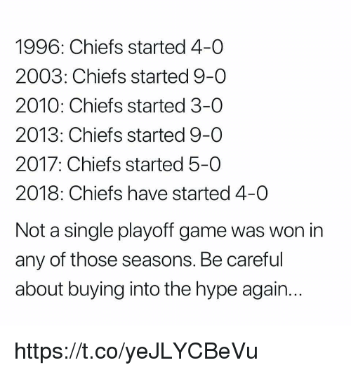 Hype, Chiefs, and Game: 1996: Chiefs started 4-C  2003: Chiefs started 9-0O  2010: Chiefs started 3-0  2013: Chiefs started 9-0  2017: Chiefs started 5-0  2018: Chiefs have started 4-0  Not a single playoff game was won in  any of those seasons. Be careful  about buying into the hype again. https://t.co/yeJLYCBeVu