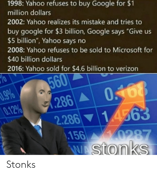 "Google, Microsoft, and Verizon: 1998: Yahoo refuses to buy Google for $1  million dollars  2002: Yahoo realizes its mistake and tries to  buy google for $3 billion, Google says ""Give us  $5 billion"", Yahoo says no  2008: Yahoo refuses to be sold to Microsoft for  $40 billion dollars  2016: Yahoo sold for $4.6 billion to verizon  560  .9%  0.12%  286  2.286 14563  156 0287  WAStonks Stonks"