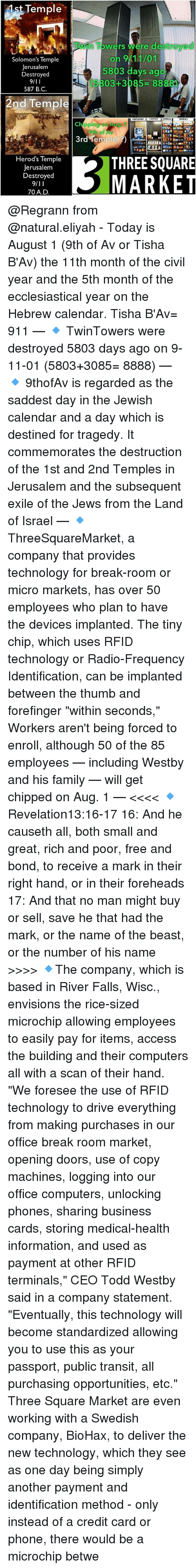 """9/11, Computers, and Family: 1st Temple  Twin Towers were destroyed  on 9/11/01  5803 days ago  (5803+3085 8888)  Solomon's Temple  Jerusalem  Destroyed  587 B.C.  2nd Temple  Chippin9  3rd Temple?)  Herod's Temple  Jerusalem  Destroyed  THREESQUARE  MARKET  70 A.D @Regrann from @natural.eliyah - Today is August 1 (9th of Av or Tisha B'Av) the 11th month of the civil year and the 5th month of the ecclesiastical year on the Hebrew calendar. Tisha B'Av= 911 — 🔹 TwinTowers were destroyed 5803 days ago on 9-11-01 (5803+3085= 8888) — 🔹 9thofAv is regarded as the saddest day in the Jewish calendar and a day which is destined for tragedy. It commemorates the destruction of the 1st and 2nd Temples in Jerusalem and the subsequent exile of the Jews from the Land of Israel — 🔹 ThreeSquareMarket, a company that provides technology for break-room or micro markets, has over 50 employees who plan to have the devices implanted. The tiny chip, which uses RFID technology or Radio-Frequency Identification, can be implanted between the thumb and forefinger """"within seconds,"""" Workers aren't being forced to enroll, although 50 of the 85 employees — including Westby and his family — will get chipped on Aug. 1 — <<<< 🔹 Revelation13:16-17 16: And he causeth all, both small and great, rich and poor, free and bond, to receive a mark in their right hand, or in their foreheads 17: And that no man might buy or sell, save he that had the mark, or the name of the beast, or the number of his name >>>> 🔹The company, which is based in River Falls, Wisc., envisions the rice-sized microchip allowing employees to easily pay for items, access the building and their computers all with a scan of their hand. """"We foresee the use of RFID technology to drive everything from making purchases in our office break room market, opening doors, use of copy machines, logging into our office computers, unlocking phones, sharing business cards, storing medical-health information, and used as payment at other RFID termina"""