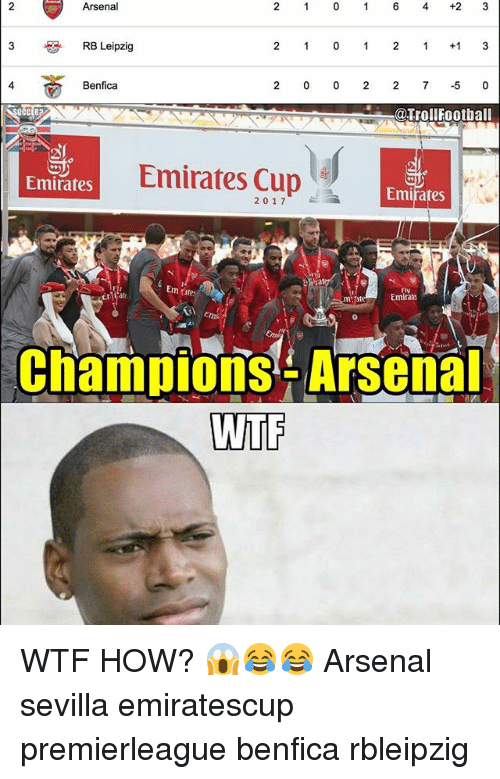 Arsenal, Memes, and Wtf: 2 10  2 1 0 1 6 4 3  6 4+23  2  Arsenal  RB Leipzig  2 1 0 1 2 1 3  3  Benfica  2 0 0 22 7 -5 0  ー_@TrollFootball  ares Cup  Emirates  Emirates  2017  ly  Em fates  Emirate  Champions Arsenal  WTF WTF HOW? 😱😂😂 Arsenal sevilla emiratescup premierleague benfica rbleipzig