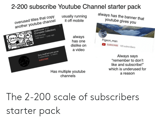 """Starter Packs, Videos, and youtube.com: 2-200 subscribe Youtube Channel starter pack  overused titles that copy  another youtube channel  always has the banner that  youtube gives you  usually running  it off mobile  asdfmovie 1-11  (Complete Collection)  DarkSquidge  14M views 1 year ago  always  has one  dislike on  ASDFMOVIE 2024  COLLECTION  Pigeon_man  SUBSCRIBE 185 subscribers  a video  Zxcv, Asdf but a lot worse  2 subscribers 2 videos  Always says  """"remember to don't  SUBSCRIBE  like and subscribe!""""  Has multiple youtube  which is underused for  channels  a reason The 2-200 scale of subscribers starter pack"""
