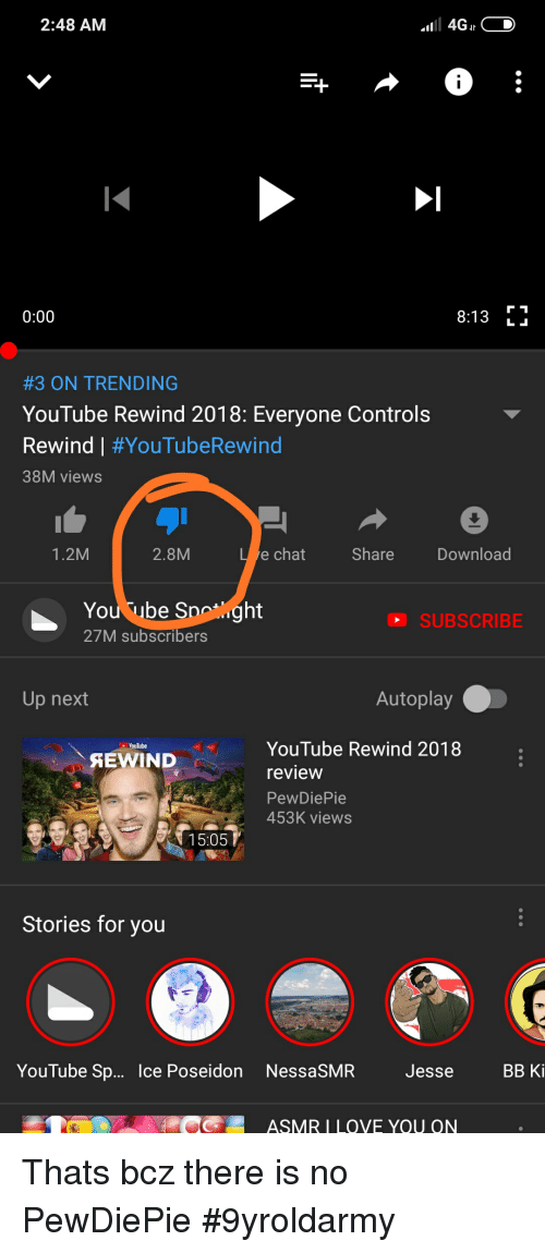 248 AM 000 #3 ON TREN DING YouTube Rewind 2018 Everyone Controls