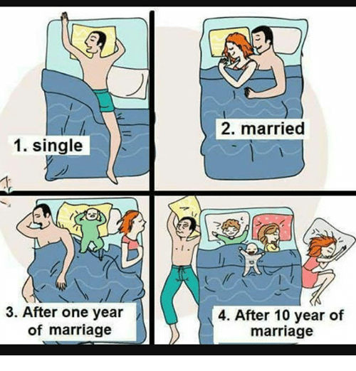 Marriage after one year of dating