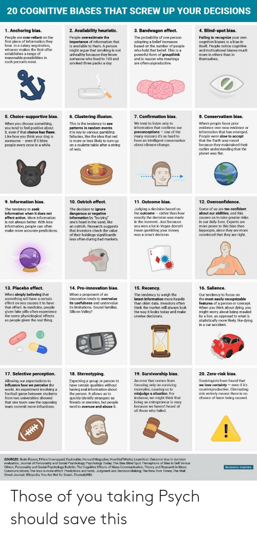 Anaconda, Arguing, and Bad: 20 COGNITIVE BIASES THAT SCREW UP YOUR DECISIONS  2. Availability heuristic.  3. Bandwagon effect.  The probability of one person  Failing to recognize your own  cognitive biases is a bias in  itself. People notice cognitive  and motivational biases much  first piece of informationt  hear. In a salary negotiation,  whoever makes the first offer  establishes a range of  reasonable possibilities in  each person's mind.  a belief increases  in  is available to them. A person  might argue that smoking is not  based on the number of people  who hold that belief. This is a  powerful form of  and is reason why meetings  someone who lived to 100 and  5. Choice-supportive bias 6. Clustering illusion.  7. Confirmation bias  8. Conservatism bias  This is the tendency to see  patterns in random events.  It is key to various gambling  fallacies, like the idea that red  is more or less likely to turn up  on a roulette table after a string  We tend to listen only to  information that confirms our  When you choose something,  you tend to feel positive about  it, even if that choice has flaws.  Like how you think your dog is  awesome-even if it bites  Where people favor prior  evidence over new evidence or  information that has emerged  People were slow to accept  that the Earth was round  many reasons it's so hard to  have an intelligent conversation  about climate c  mai  earlier understanding that the  9. Information bias  10. Ostrich effect.  11. Outcome bias  12. Overconfidence  The tendency to seek  information when it does not  affect action. More information  is not always better. With less  information, people can oft  make more accurate predictions  The decision to ignore  Some of us are too confident  about our abilities, and this  causes us to take greater risks  in our daily lives. Experts are  more prone to this bias than  on  angerous or negative  the outcome  rather than how  one's head in the sand, like  an ostrich. Research suggests  that investors check the value  of their holdings significantly  less often during bad markets.  in the moment. Just because  you won a lot in Vegas doesn't  mean gambling your money  was a smart decision.  are more  convinced that they are right.  13. Placebo effect.  14. Pro-innovation bias  15. Recency  The tendency to weigh the  16. Salience  When simply believing that  something will have a certain  effect on you causes it to have  that effect. In medicine, people  given fake pills often e  Our tendency to focus on  the most easily recognizable  features of a person or concept.  When you think about dying, you  might worry about being mauled  s to overvalue  its usefulness and undervalue  its limitations. Sound familiar,  Silicon Valley?  than older data. Investors often  think the market will always look  the way it looks today and make  unwise decisions.  ical effects  IS  as people given the real thing.  statistically more likely, like dying  17. Selective perception.  18. Stereo  19. Survivorship bias  20. Zero-risk bias.  in  Allowing our  influence how we perceive the  An error that comes from  focusing do  examples, causing us to  a group or person to  have certain qualities without  having real information about  on  we  counterproductive. Eliminating  risk entirely means there is no  person. It allows us t  quickly identify strangers as  or  instance, we might think that  being an entrepreneur is easy  because we haven't heard of  all those who failed.  of harm being caused.  from two universities showed  that one team saw the opposing  team commit more infractions.  s or enemies, but people  tend to overuse and abuse it.  SOURCES: Brain Biases; Ethics Unwrapped; Explorable; Harvard Magazine; HowStuffWorks; LeanVest, Outcome bias in decision  evaluation, Journal of Personality and Social Psychology; Psychology Today; The Bias Blind Spot: Perceptions of Bias in Self Versus  Others, Personality and Social Psychology Bulletin; The Cognitive Effects of Mass Communication, Theory and Research in Mass  Communications; The less-is-more effect: Predictions and tests, Judgment and Decision Making: The New York Times; The Wall  Street Journal; Wikipedia; You Are Not So Smart; ZhurnalyWiki  BUSINESS INSIDER Those of you taking Psych should save this