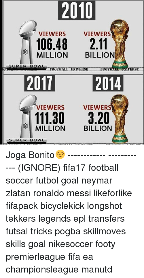 Memes  F0 9f A4 96 And Epl 2010 Viewers Viewers  11 Million Billion Super Bo
